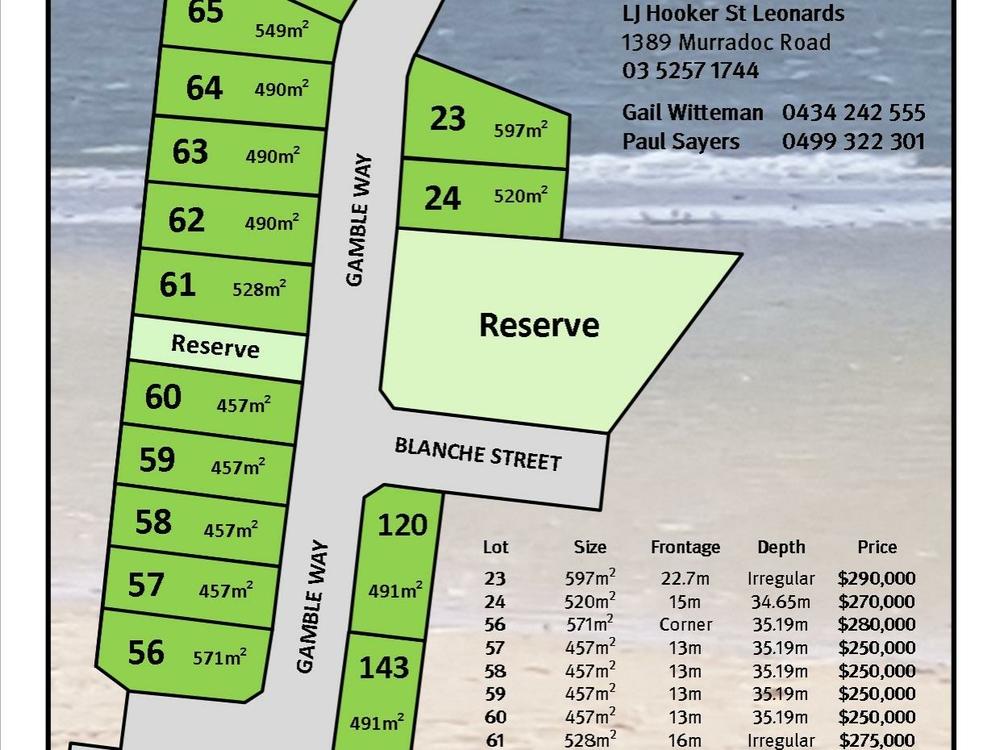 Lot 63 Gamble Way St Leonards, VIC 3223